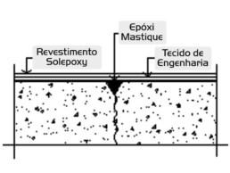 Detalhe de Acabamento de Piso Industrial - Laticrete Solepoxy